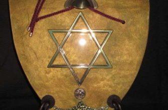 Золотые щиты в Храме Соломона